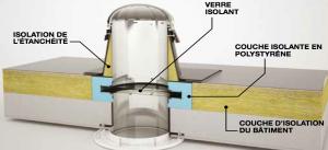 puits de lumi re lightway isolation de votre conduit de. Black Bedroom Furniture Sets. Home Design Ideas