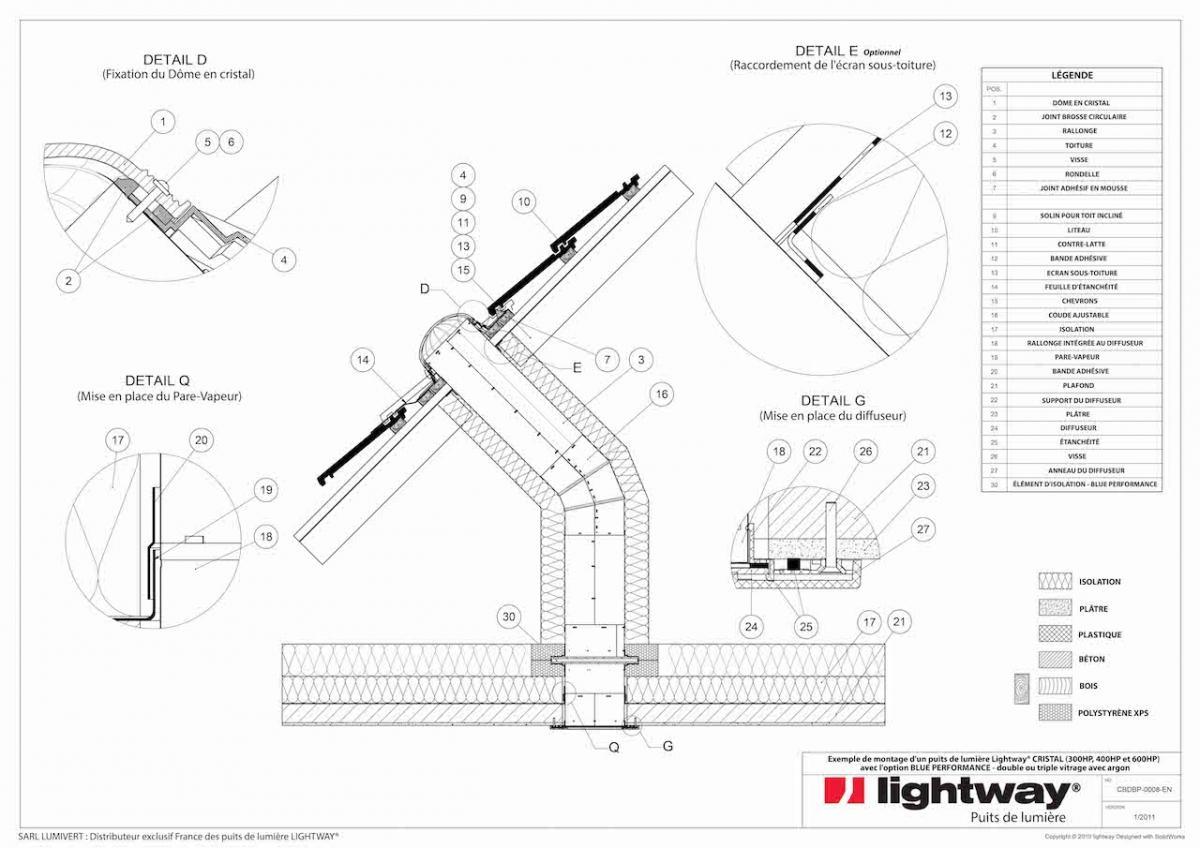 puits de lumi re lightway la gamme de puit de lumiere pour votre habitation puits de. Black Bedroom Furniture Sets. Home Design Ideas