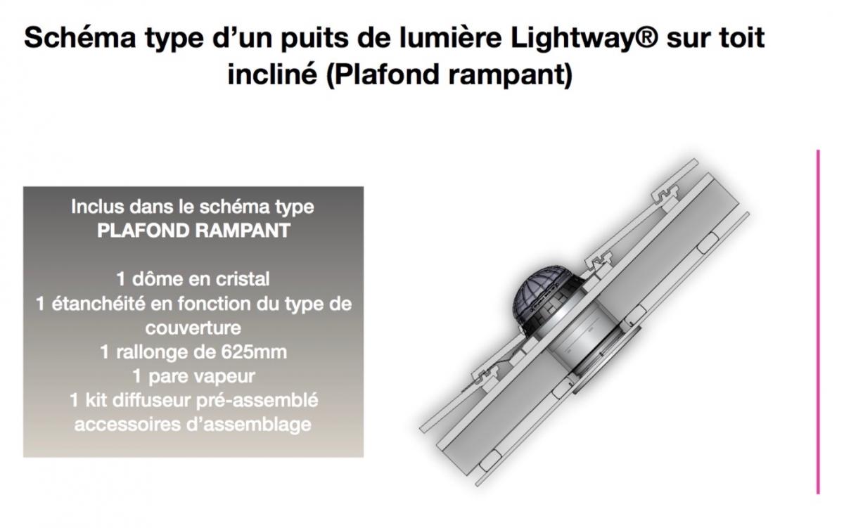 Prix D Un Puit en ce qui concerne tarif puits de lumière - gamme cristal | puits de lumière lightway