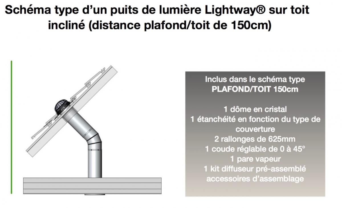Prix D Un Puit intérieur tarif puits de lumière - gamme cristal | puits de lumière lightway