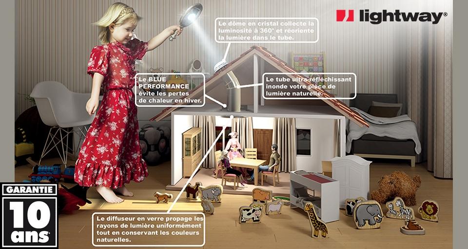 puits de lumi re lightway et conduit de lumi re naturelle particuliers. Black Bedroom Furniture Sets. Home Design Ideas